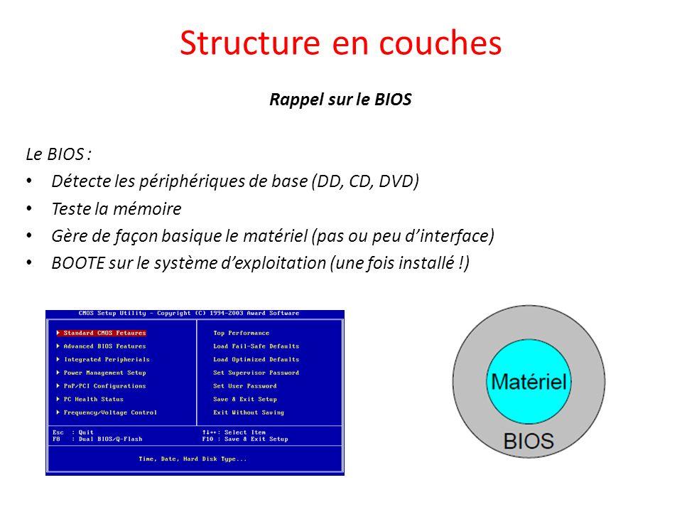 Structure en couches Rappel sur le BIOS Le BIOS :