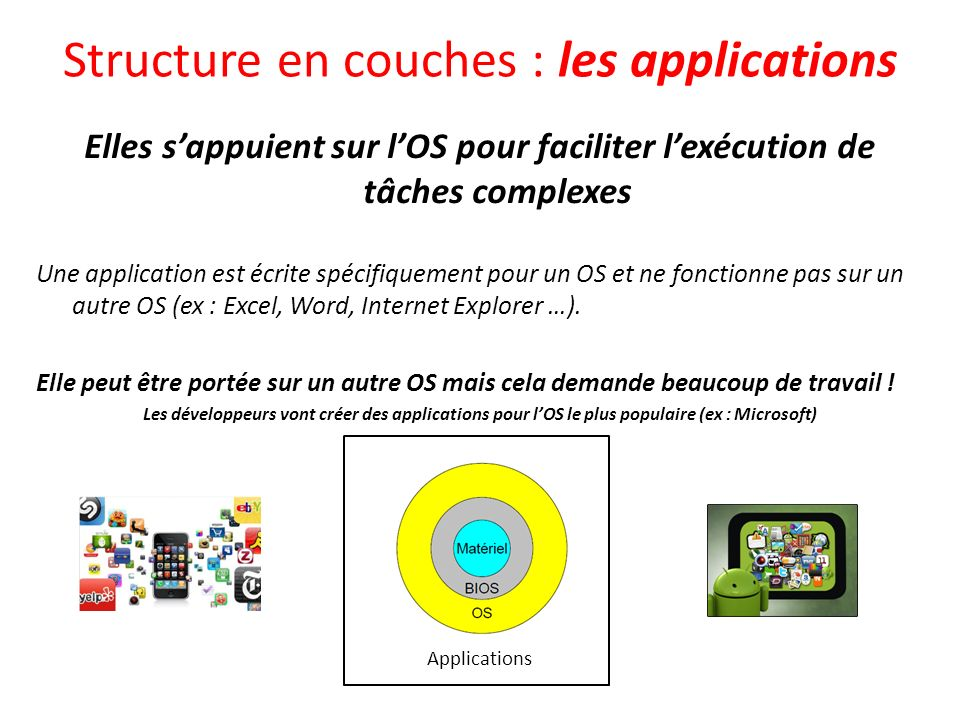 Structure en couches : les applications