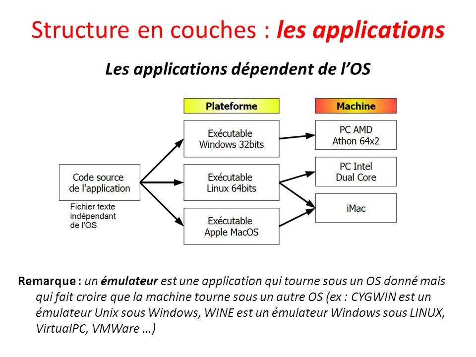 Structure en couches : les applications