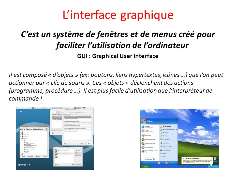 L'interface graphique