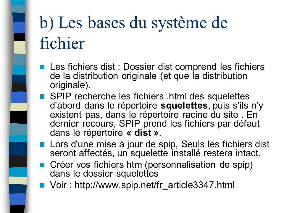 b) Les bases du système de fichier