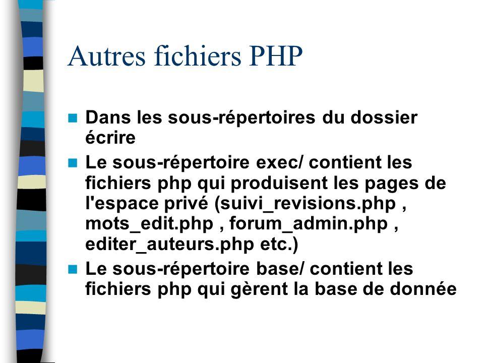 Autres fichiers PHP Dans les sous-répertoires du dossier écrire