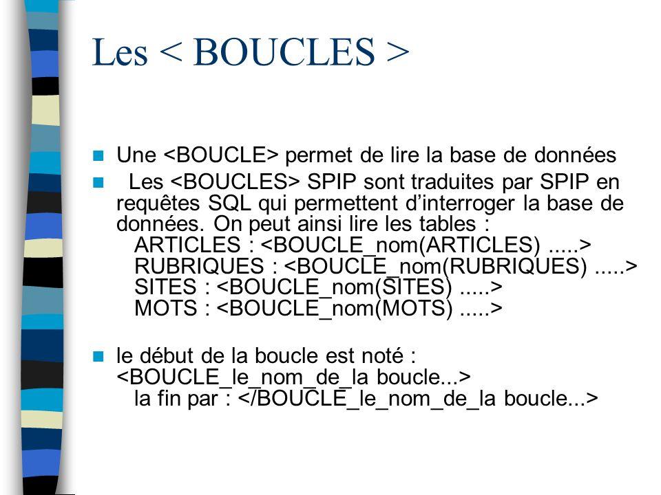 Les < BOUCLES > Une <BOUCLE> permet de lire la base de données.