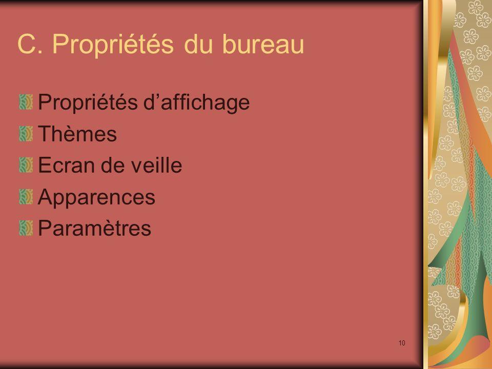 C. Propriétés du bureau Propriétés d'affichage Thèmes Ecran de veille