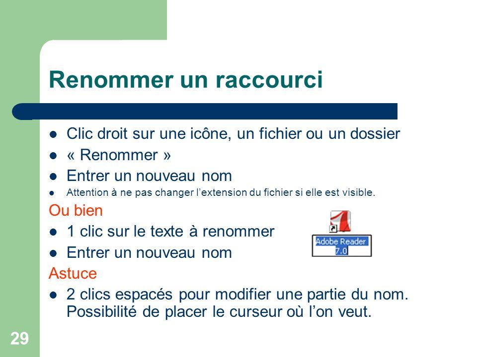 Renommer un raccourci Clic droit sur une icône, un fichier ou un dossier. « Renommer » Entrer un nouveau nom.