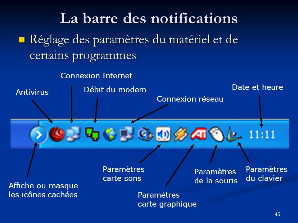 La barre des notifications