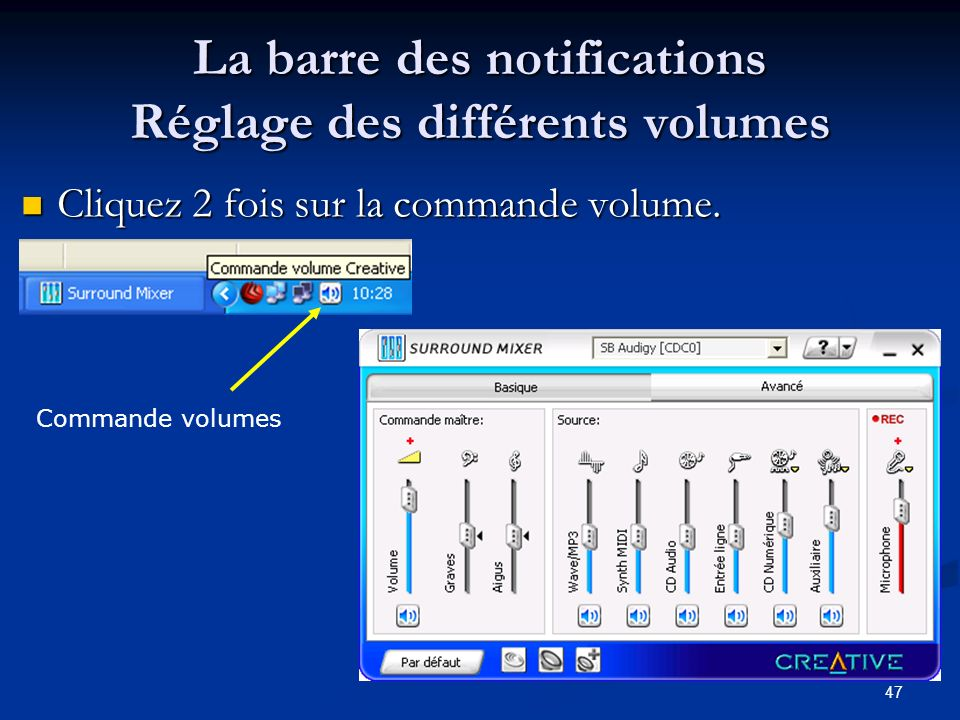 La barre des notifications Réglage des différents volumes
