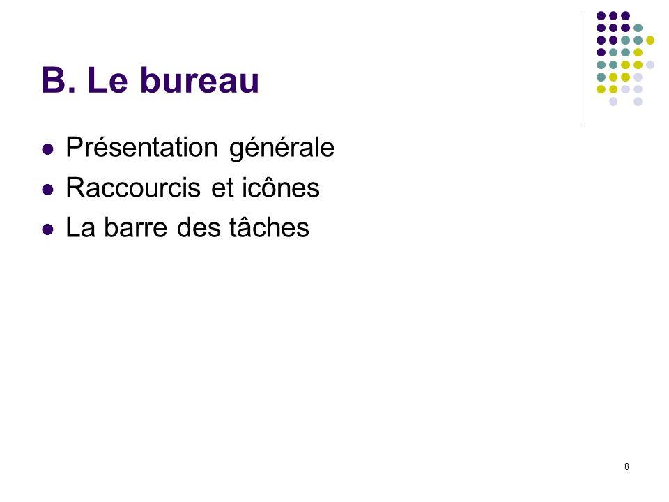B. Le bureau Présentation générale Raccourcis et icônes