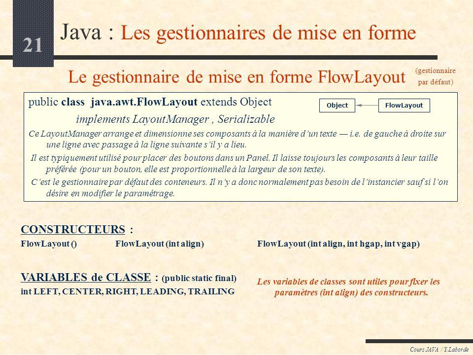 Le gestionnaire de mise en forme FlowLayout