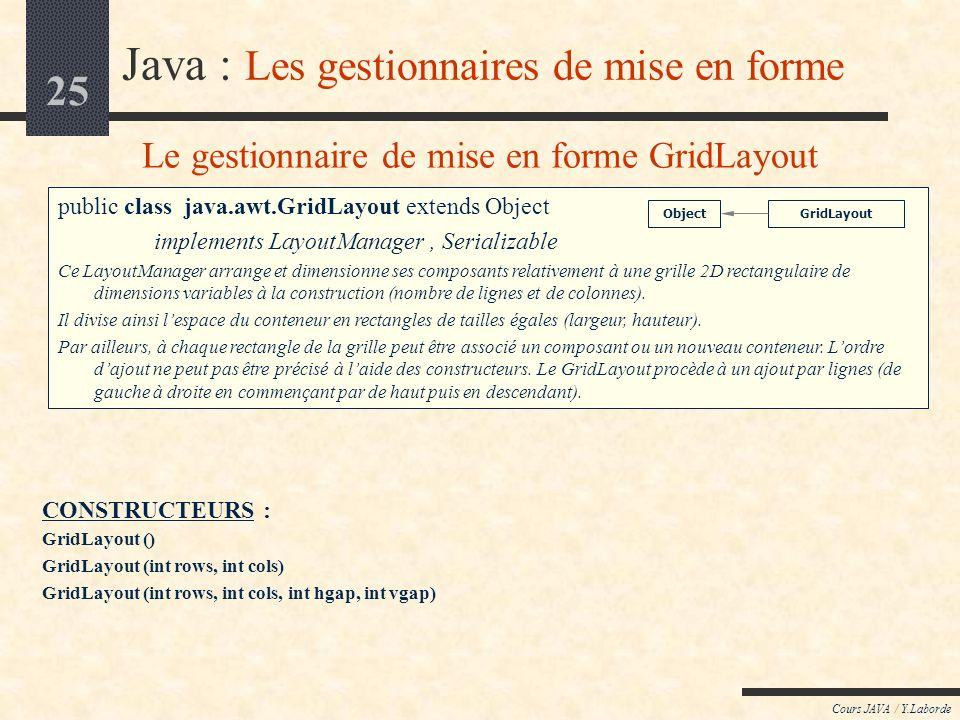 Le gestionnaire de mise en forme GridLayout