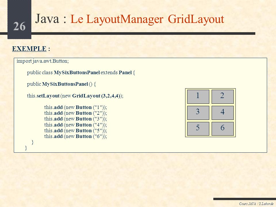 Java : Le LayoutManager GridLayout