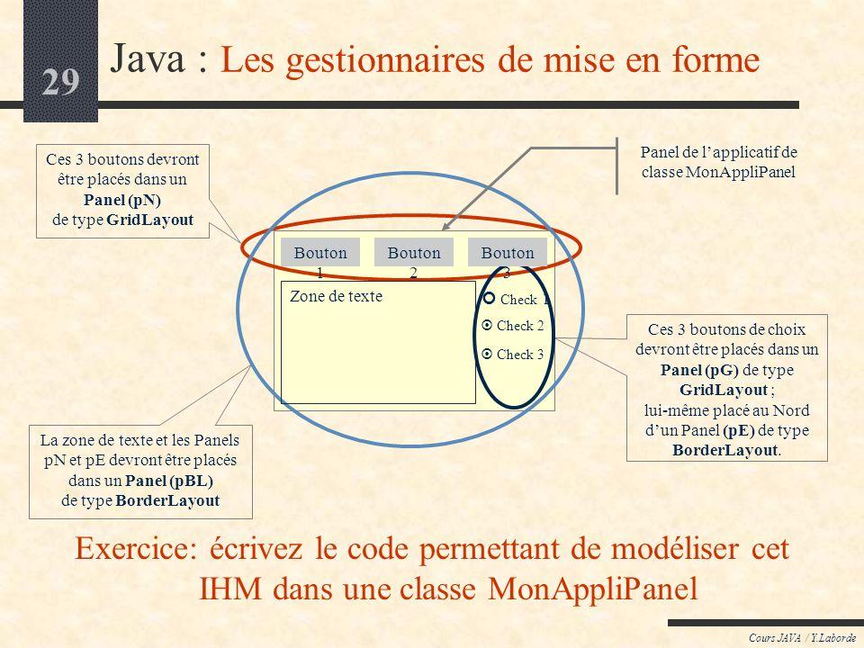 Java : Les gestionnaires de mise en forme