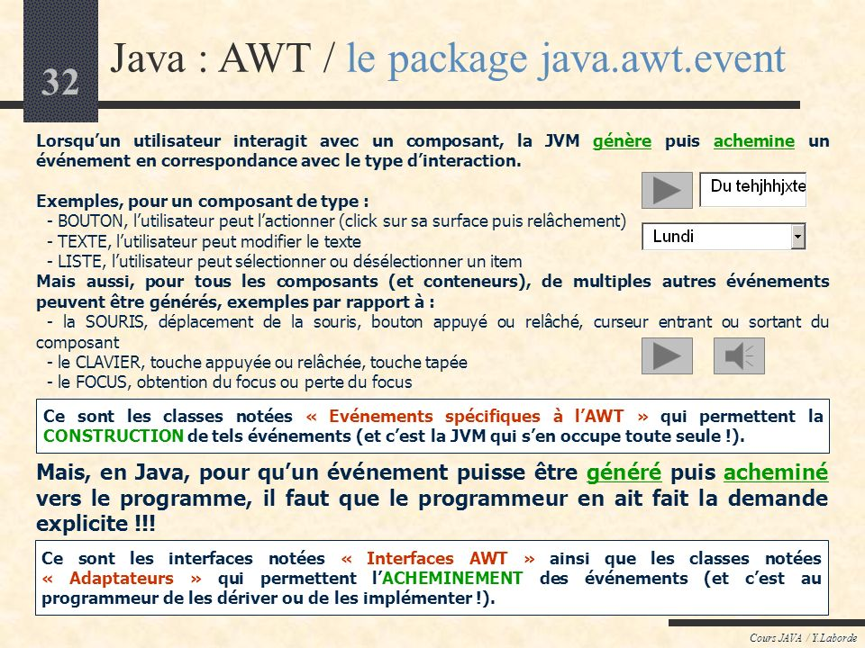 Java : AWT / le package java.awt.event