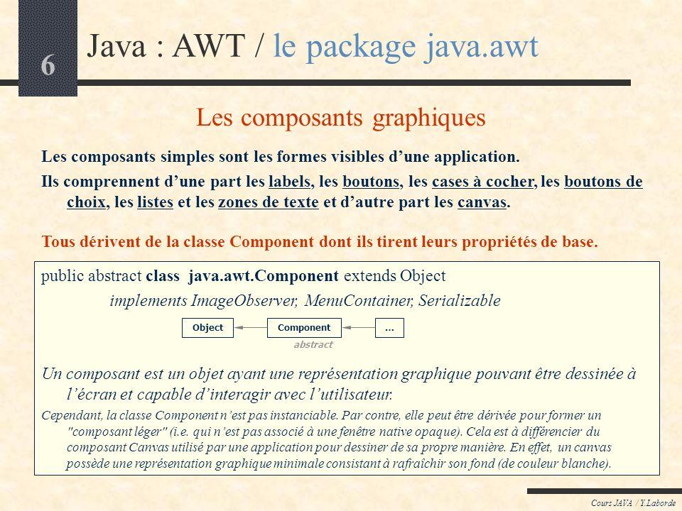 Les composants graphiques