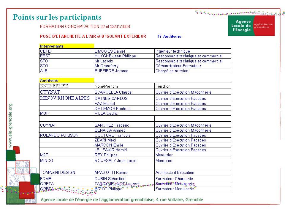 Points sur les participants