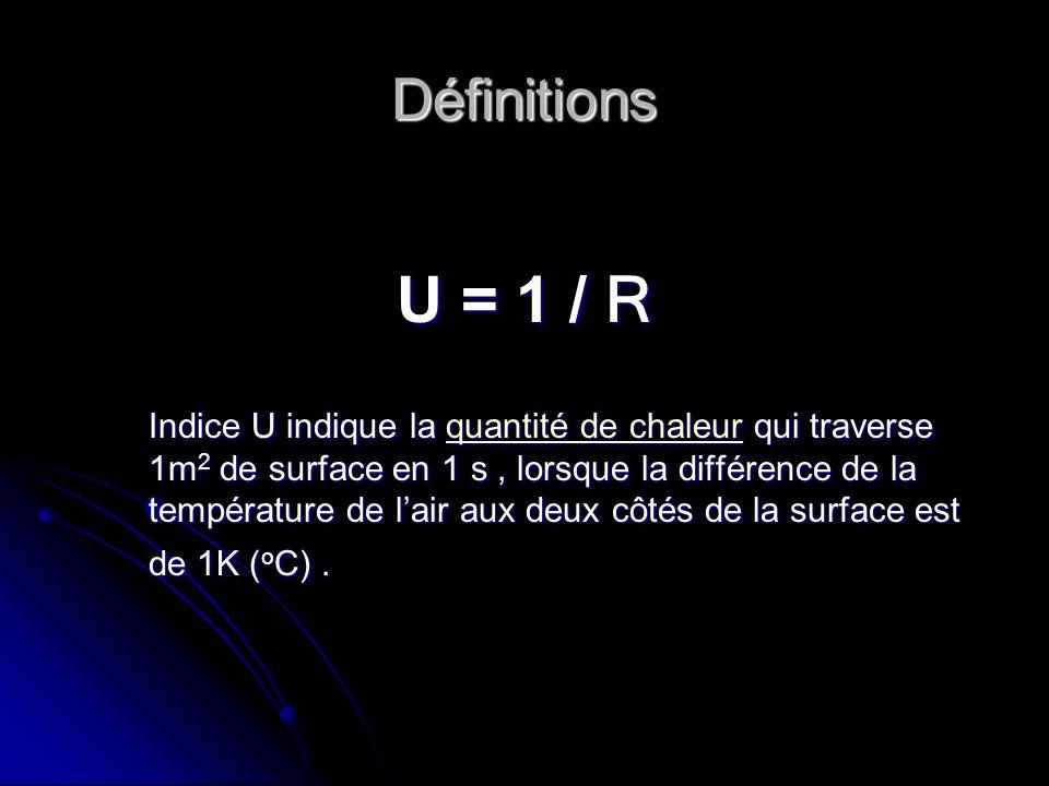 Définitions U = 1 / R.