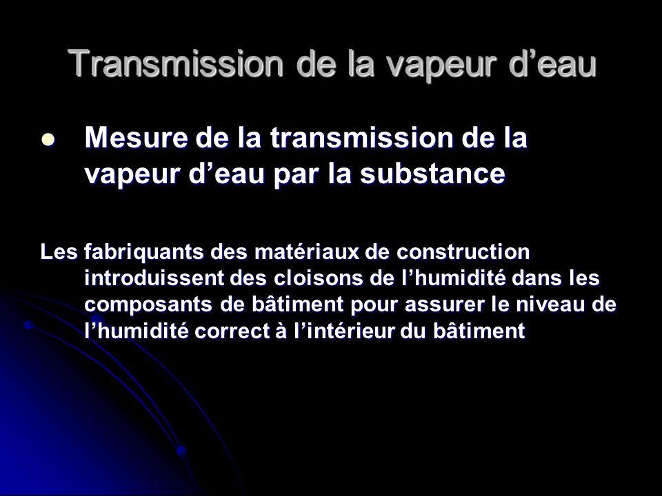 Transmission de la vapeur d'eau