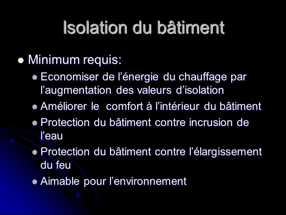 Isolation du bâtiment Minimum requis: