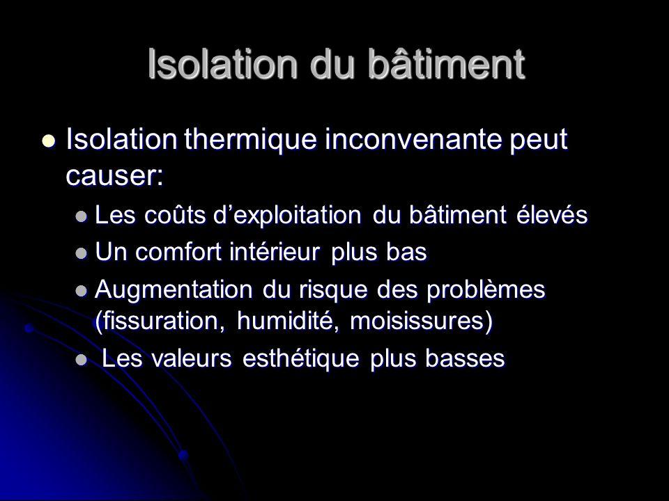 Isolation du bâtiment Isolation thermique inconvenante peut causer: