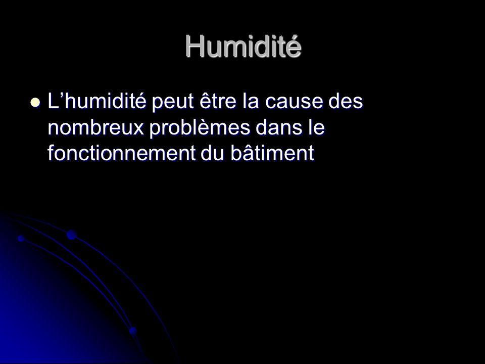 Humidité L'humidité peut être la cause des nombreux problèmes dans le fonctionnement du bâtiment