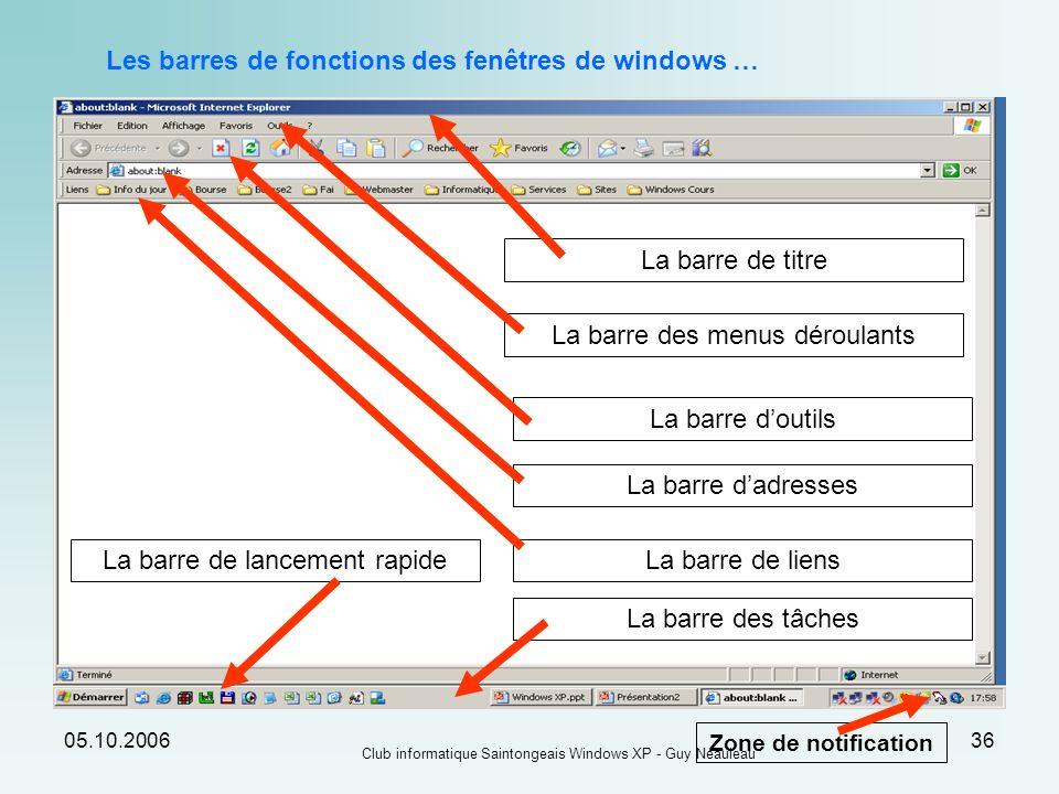 Les barres de fonctions des fenêtres de windows …