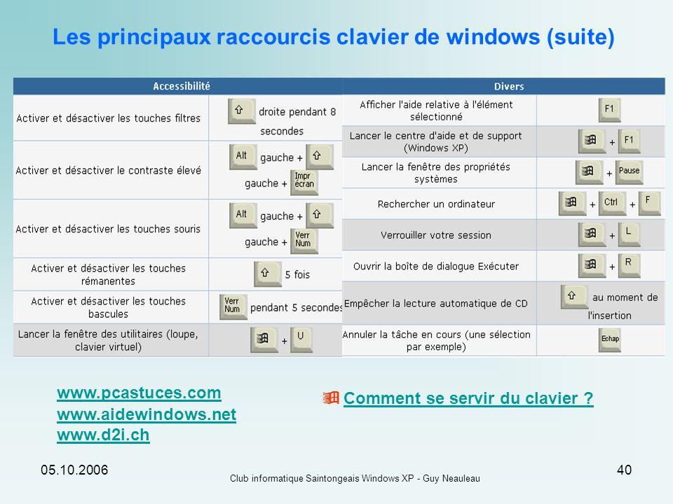 Les principaux raccourcis clavier de windows (suite)