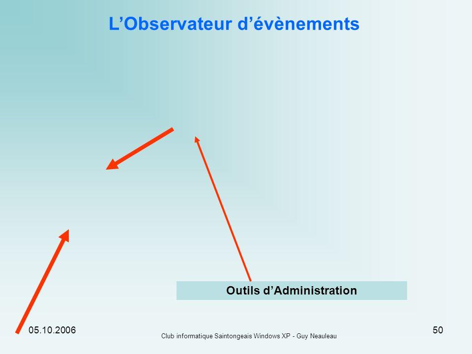 L'Observateur d'évènements Outils d'Administration