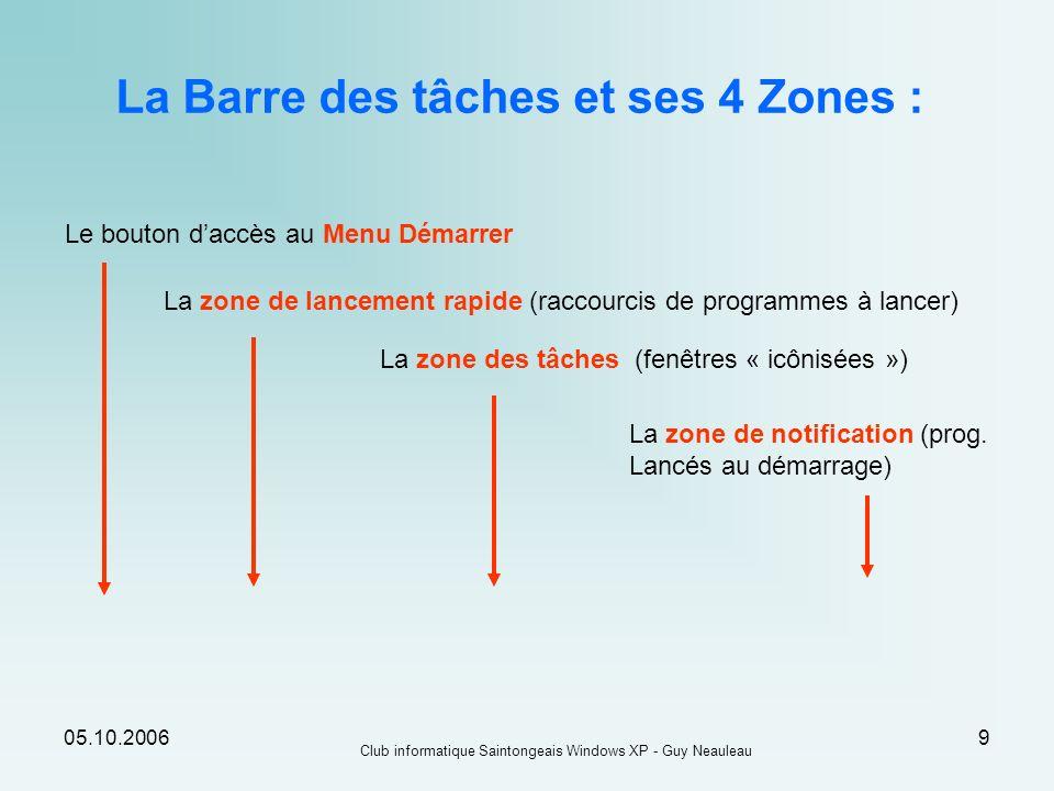 La Barre des tâches et ses 4 Zones :