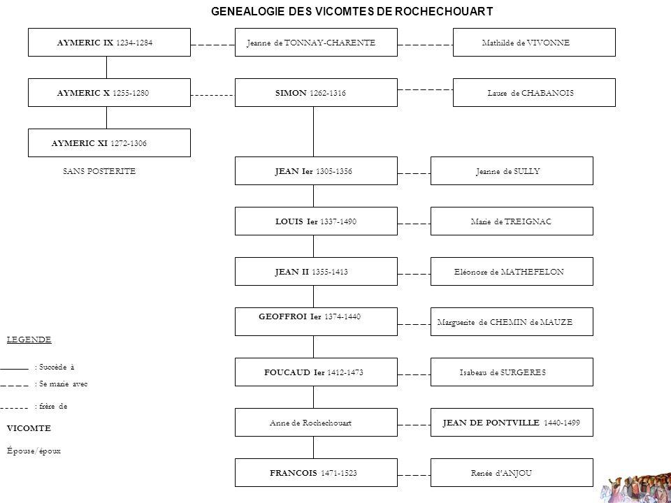 GENEALOGIE DES VICOMTES DE ROCHECHOUART