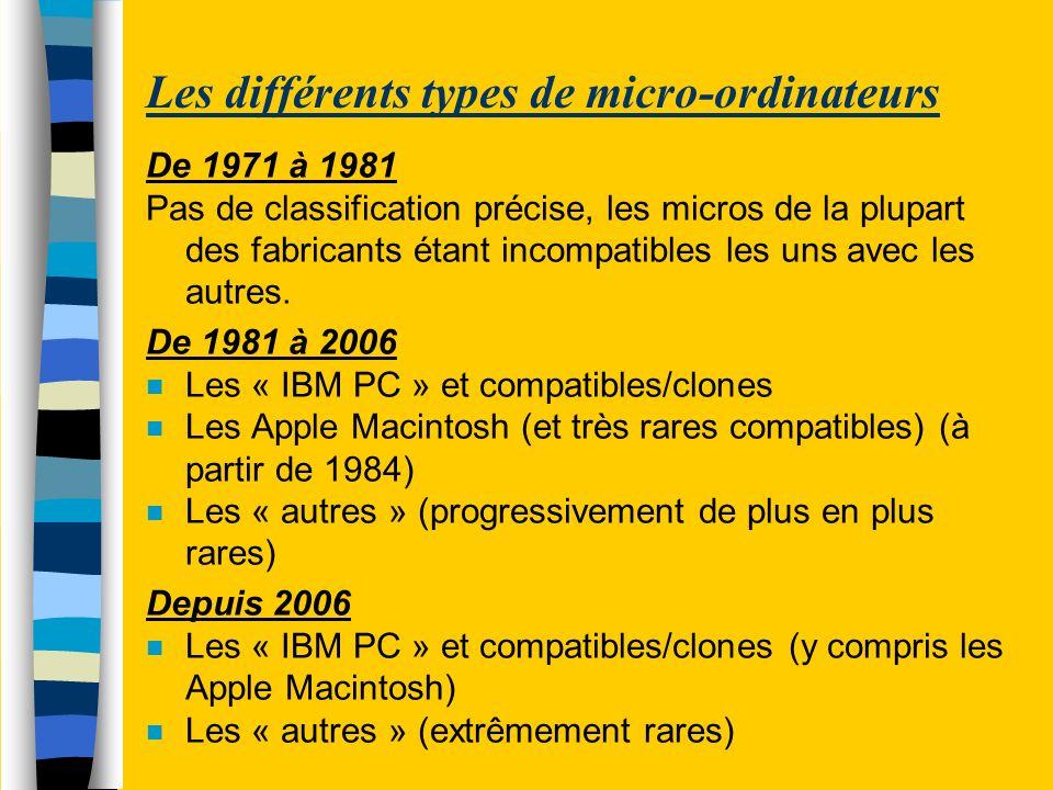Les différents types de micro-ordinateurs