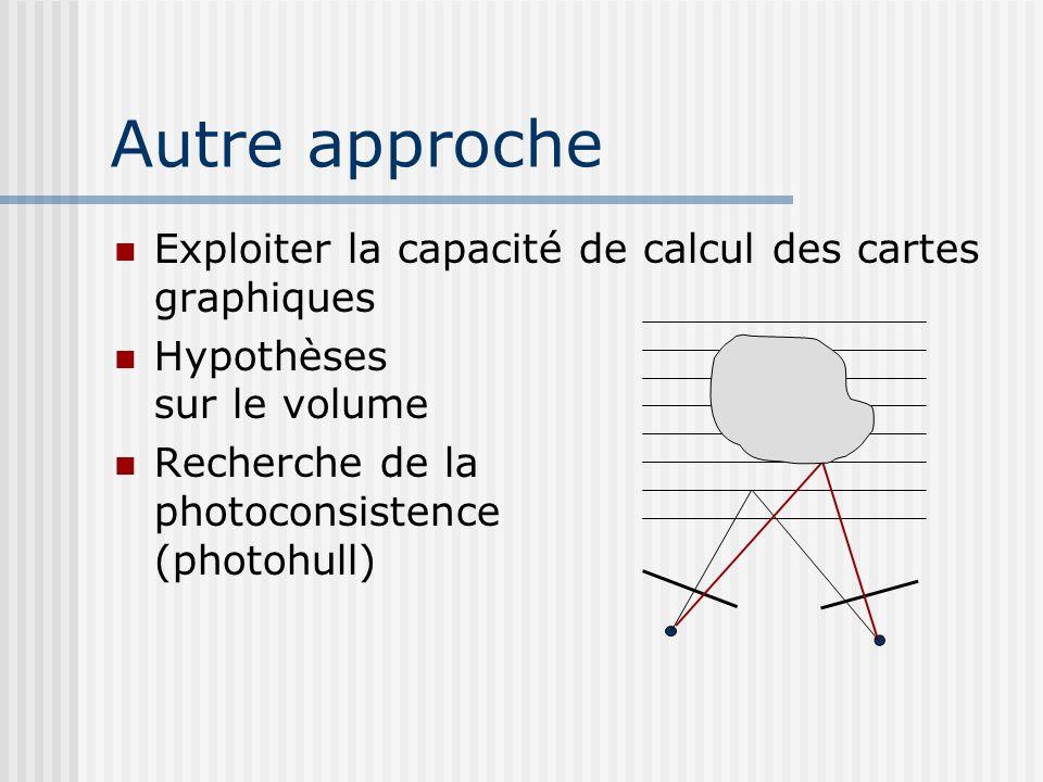 Autre approche Exploiter la capacité de calcul des cartes graphiques