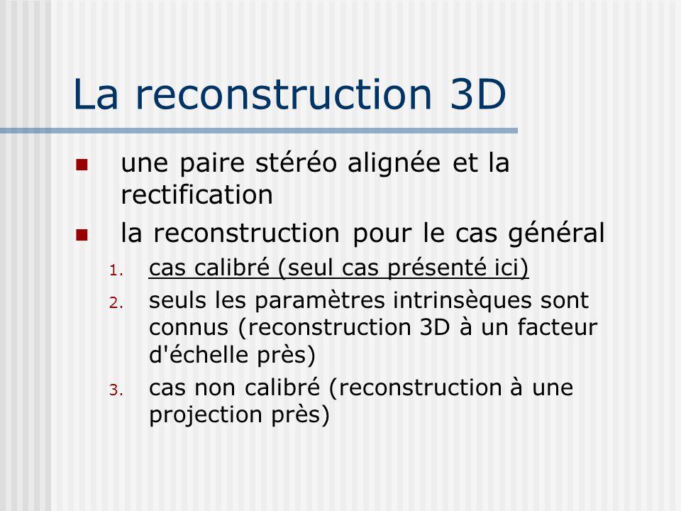 La reconstruction 3D une paire stéréo alignée et la rectification