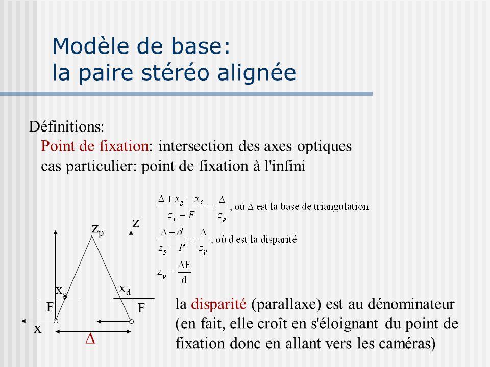 Modèle de base: la paire stéréo alignée