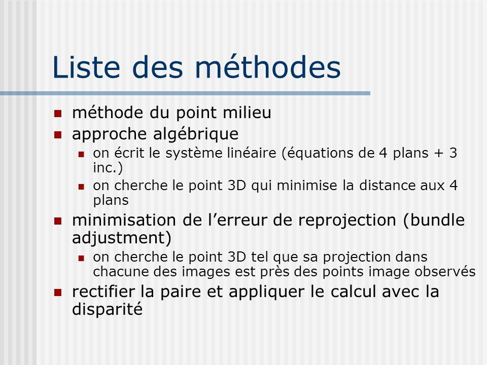 Liste des méthodes méthode du point milieu approche algébrique