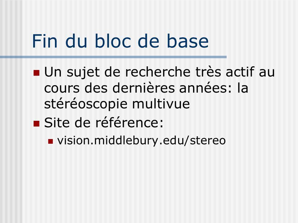 Fin du bloc de base Un sujet de recherche très actif au cours des dernières années: la stéréoscopie multivue.