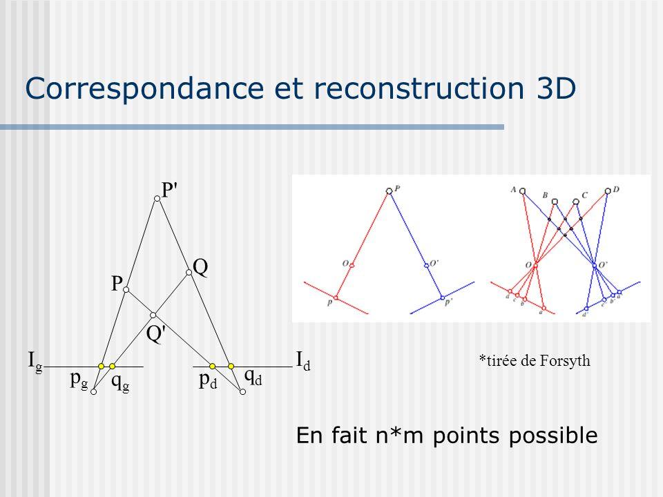 Correspondance et reconstruction 3D