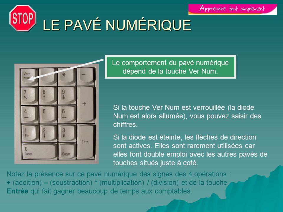 Le comportement du pavé numérique dépend de la touche Ver Num.