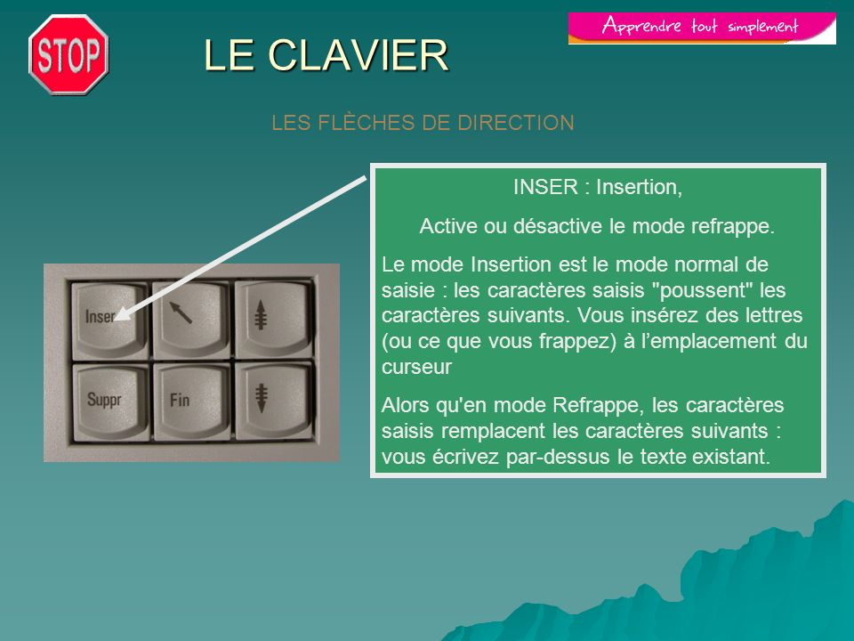 LE CLAVIER LES FLÈCHES DE DIRECTION INSER : Insertion,