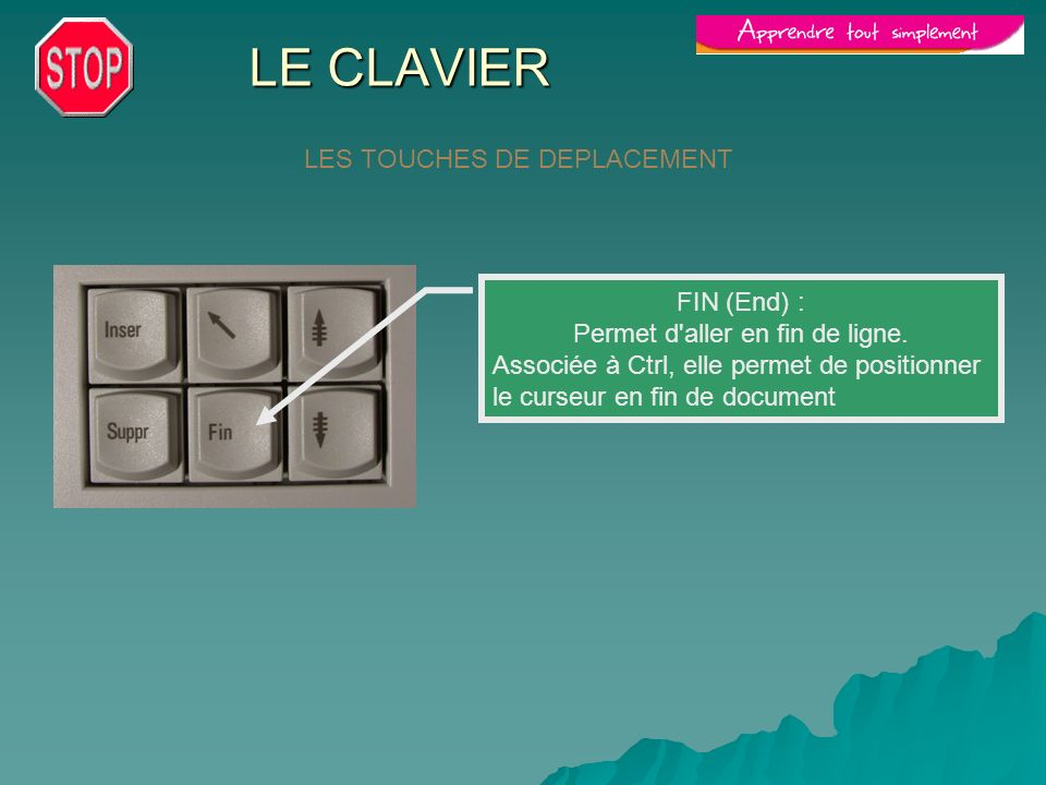 LE CLAVIER LES TOUCHES DE DEPLACEMENT FIN (End) :