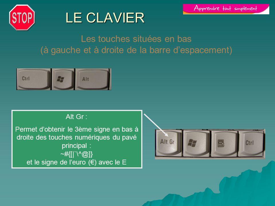 LE CLAVIER Les touches situées en bas (à gauche et à droite de la barre d'espacement) Alt Gr :