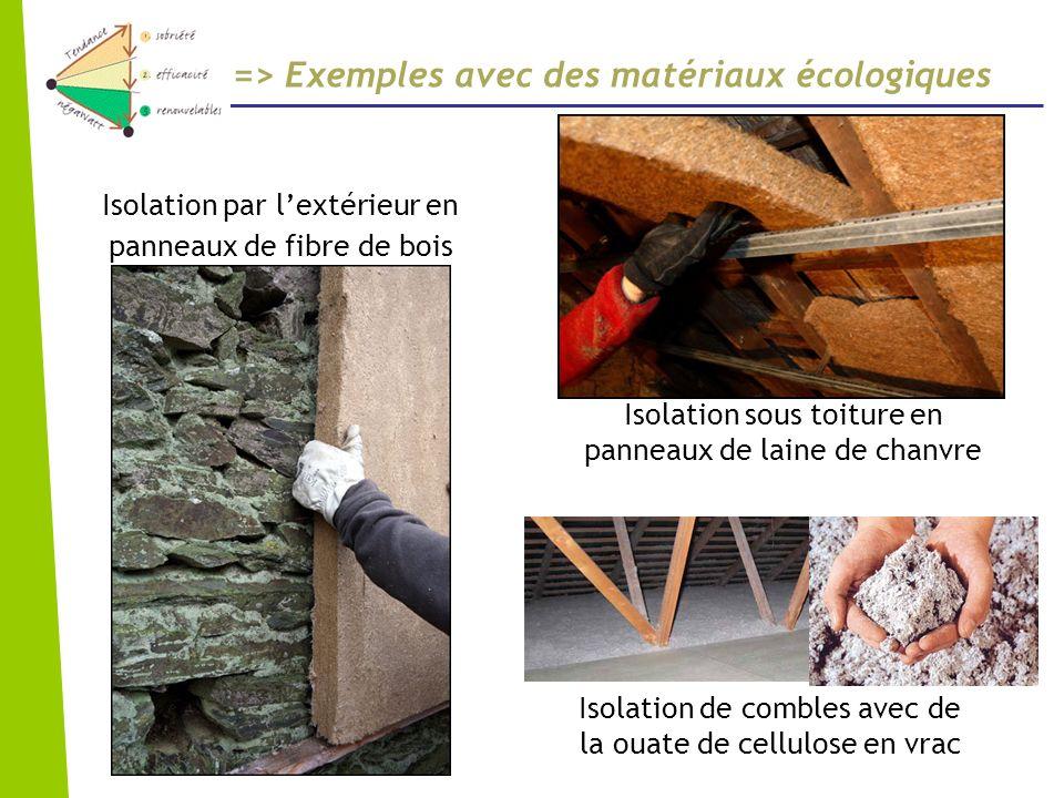 => Exemples avec des matériaux écologiques