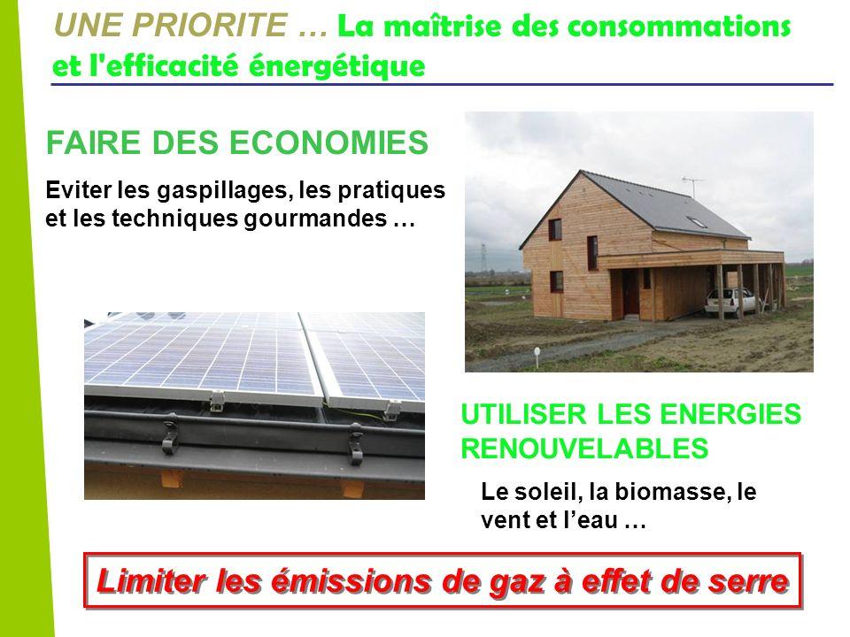 Limiter les émissions de gaz à effet de serre
