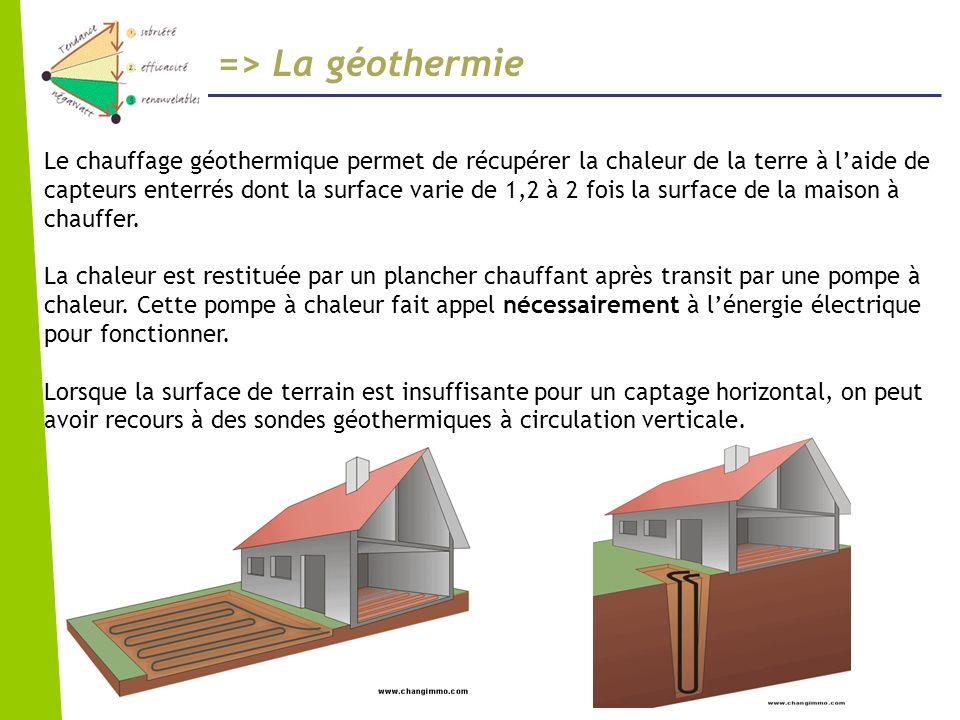 => La géothermie