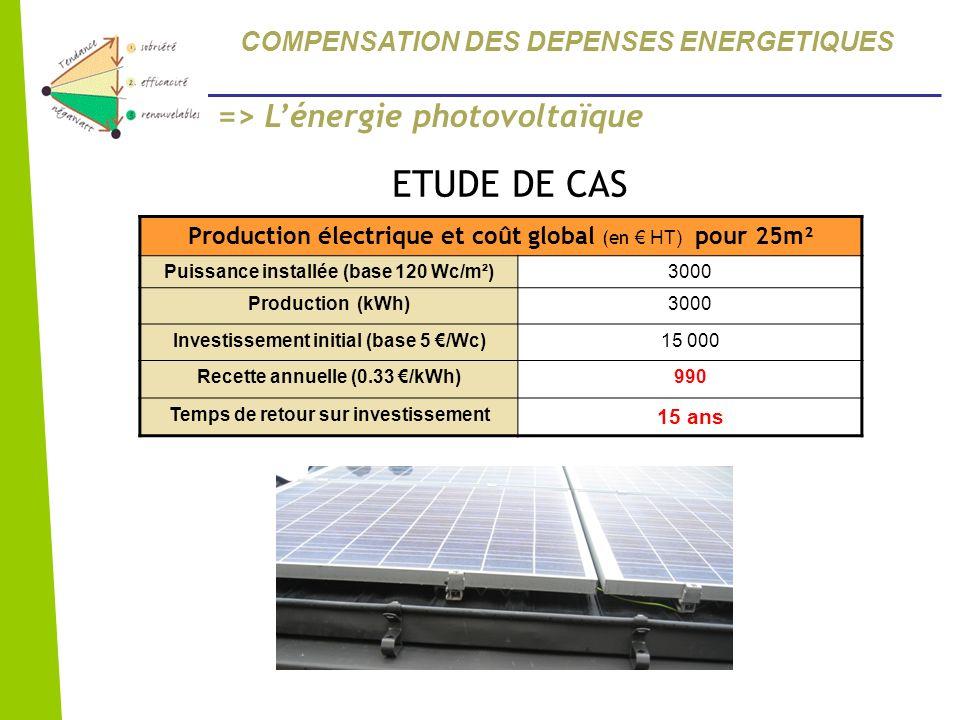 ETUDE DE CAS => L'énergie photovoltaïque