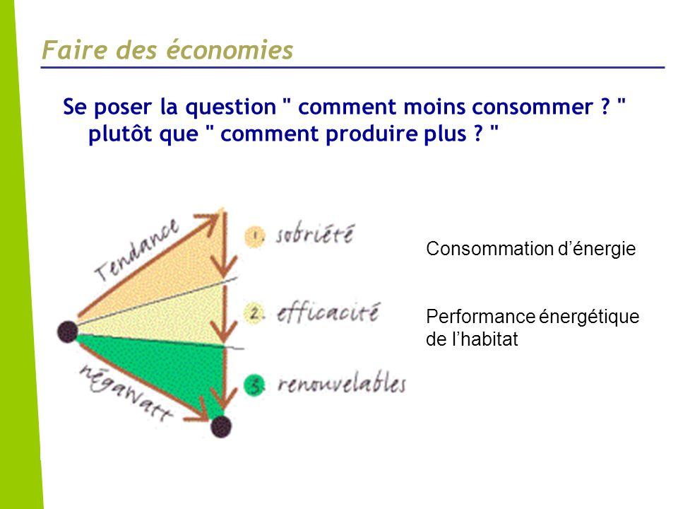 Faire des économies Se poser la question comment moins consommer plutôt que comment produire plus