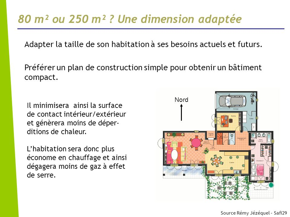 80 m² ou 250 m² Une dimension adaptée