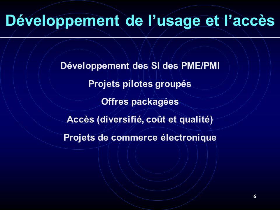 Développement de l'usage et l'accès