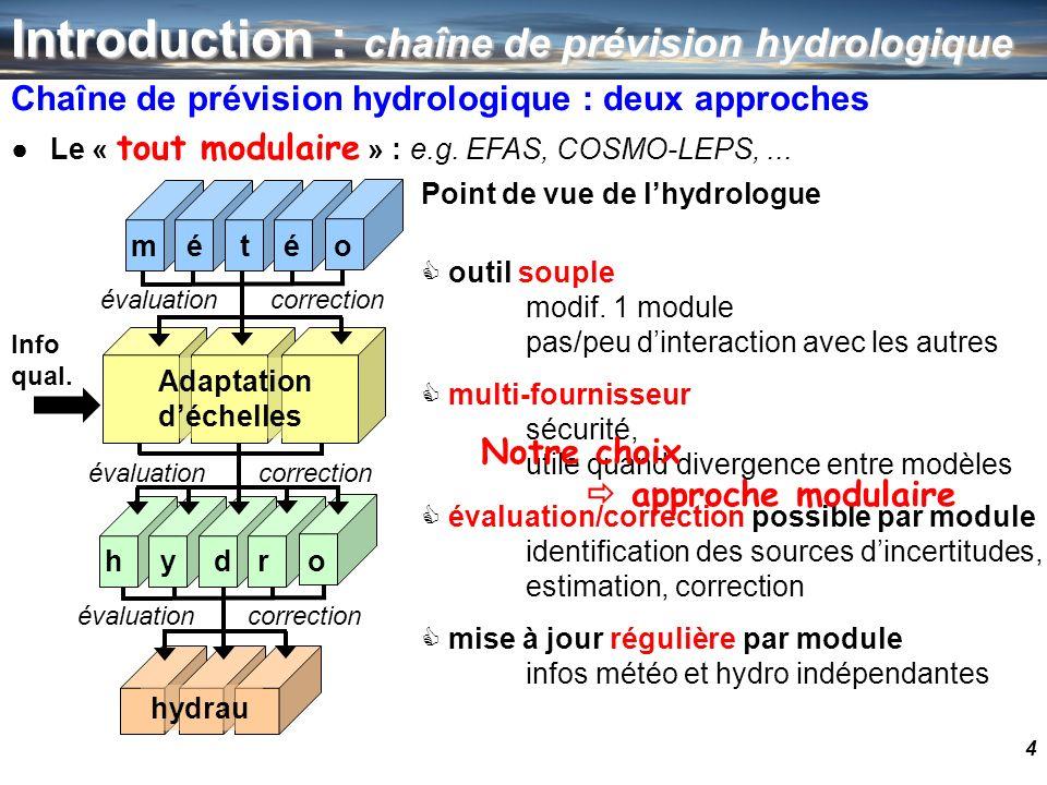 Introduction : chaîne de prévision hydrologique