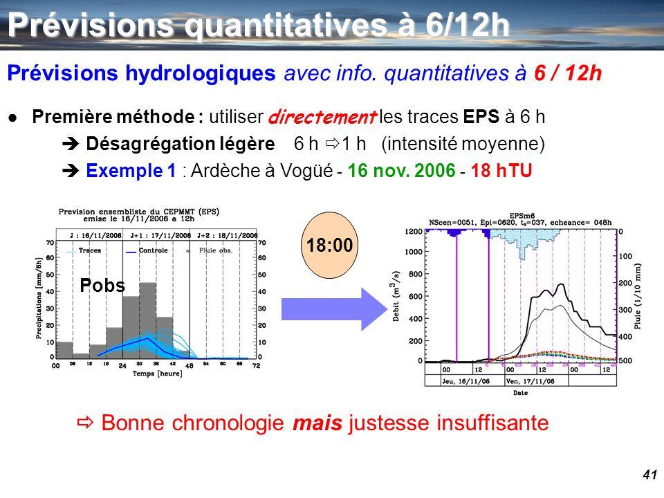 Prévisions quantitatives à 6/12h