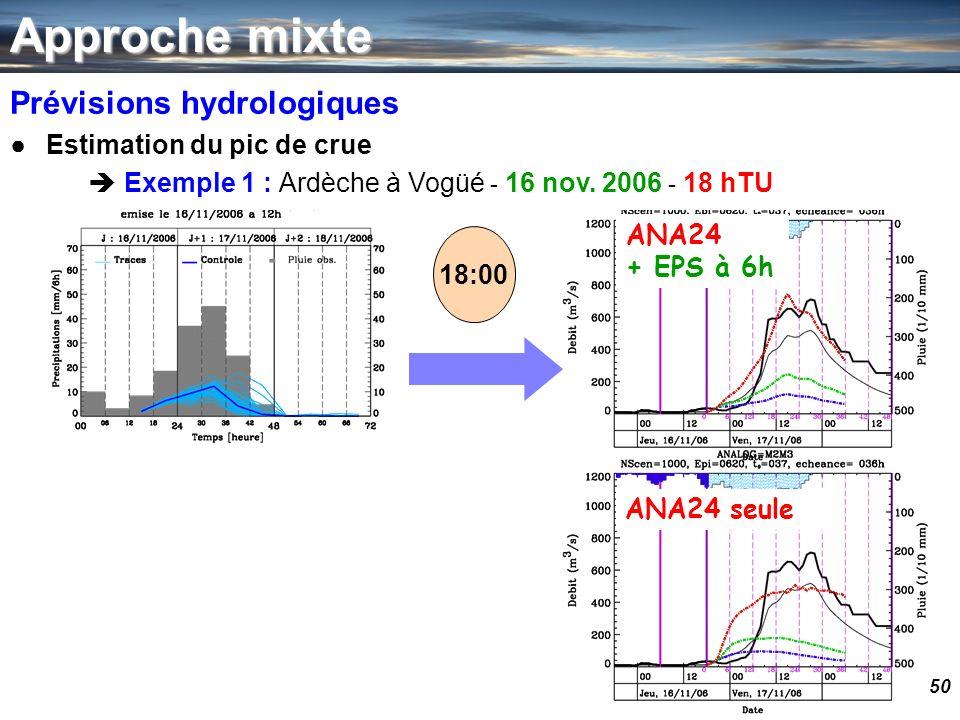 Approche mixte Prévisions hydrologiques Estimation du pic de crue